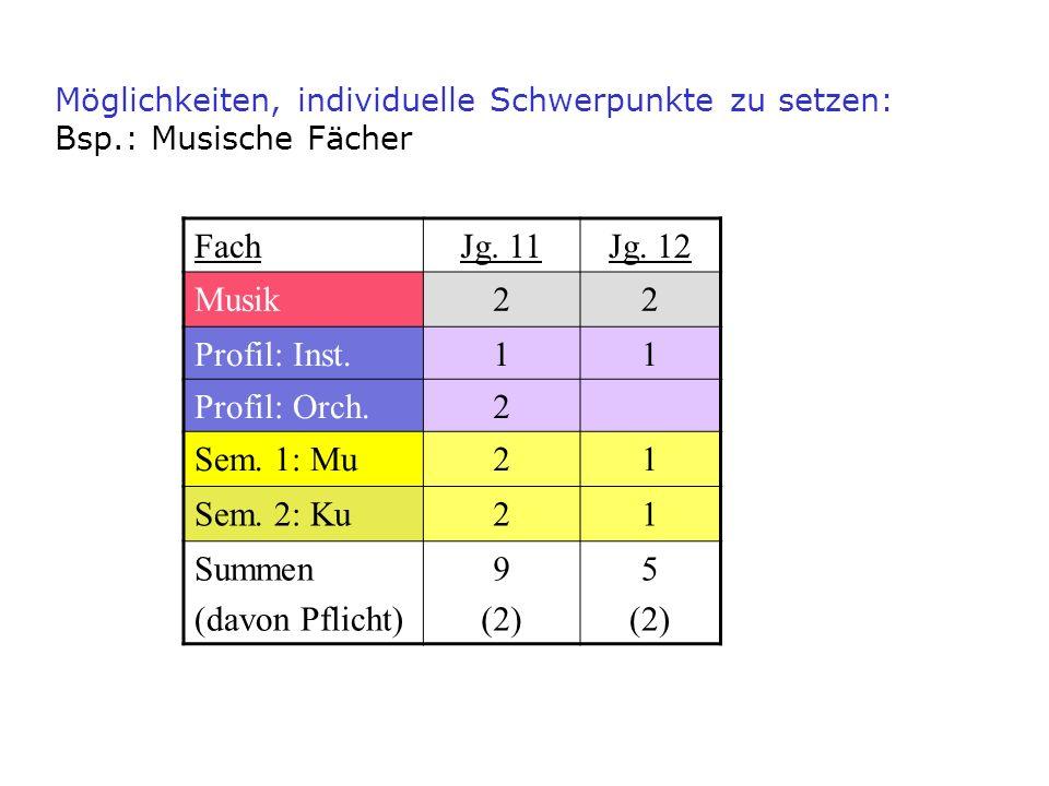 Fach Jg. 11 Jg. 12 Musik 2 Profil: Inst. 1 Profil: Orch. Sem. 1: Mu