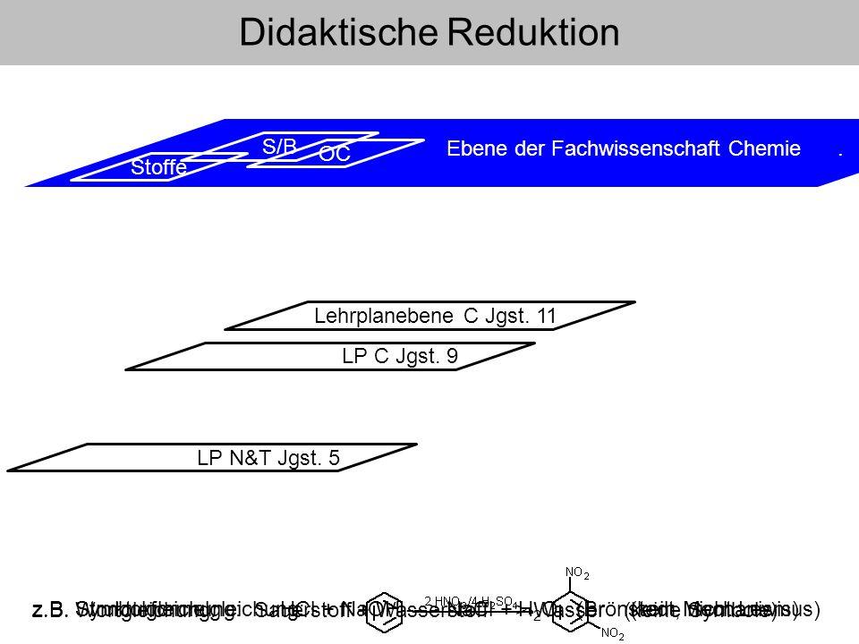 Didaktische Reduktion - ppt video online herunterladen
