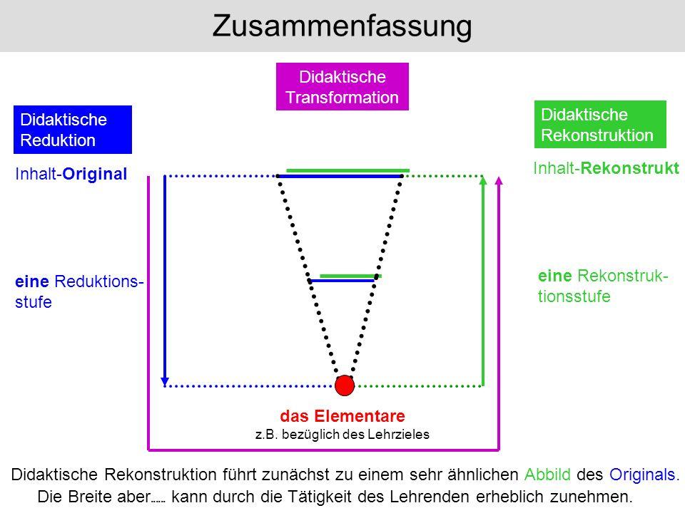Zusammenfassung Didaktische Transformation Didaktische Rekonstruktion