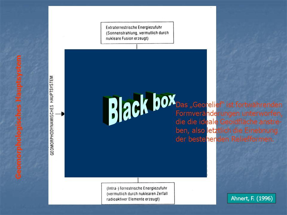 Black box Geomorphologisches Hauptsystem