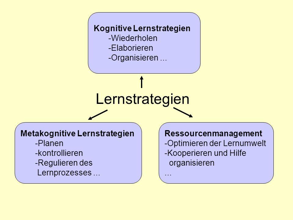 Lernstrategien Kognitive Lernstrategien Wiederholen Elaborieren