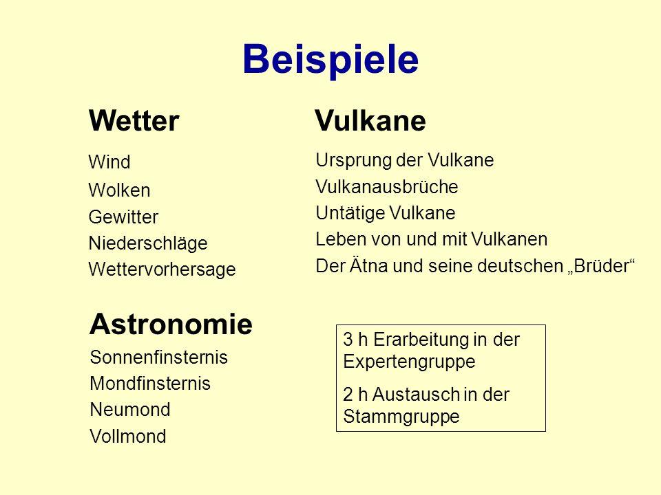 Beispiele Wetter Vulkane Astronomie Wind Wolken Gewitter Niederschläge