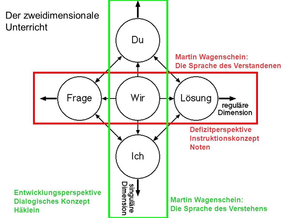 Der zweidimensionale Unterricht Martin Wagenschein: