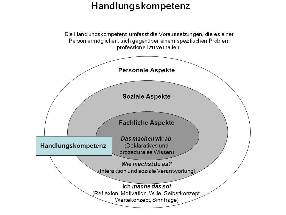 Personale Aspekte Soziale Aspekte Fachliche Aspekte Handlungskompetenz