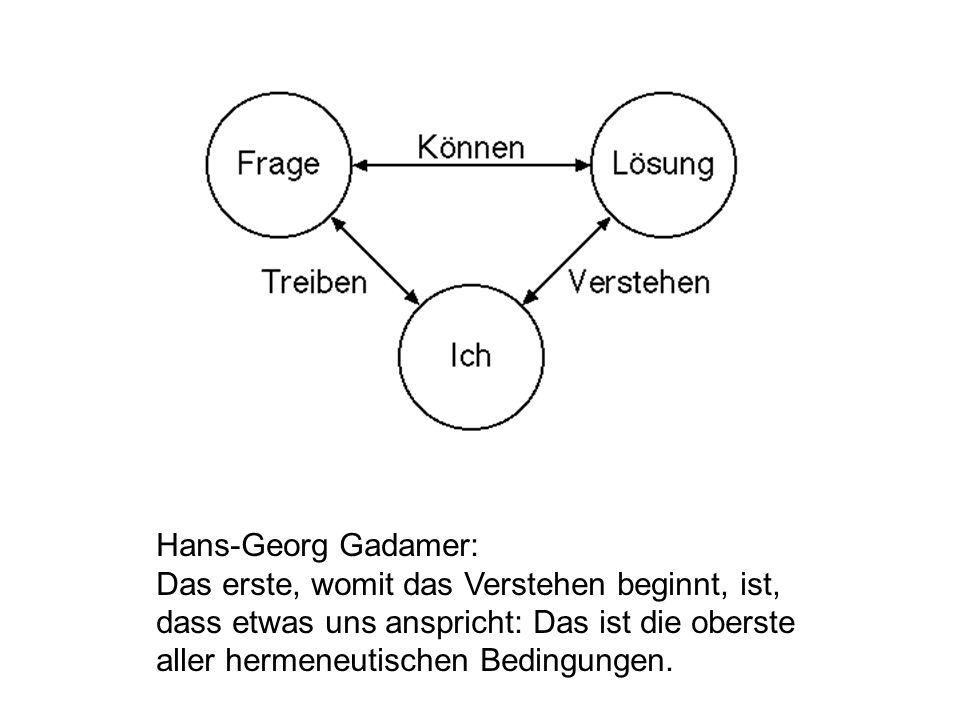 Hans-Georg Gadamer: Das erste, womit das Verstehen beginnt, ist, dass etwas uns anspricht: Das ist die oberste.