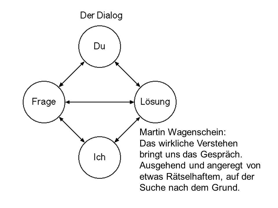 Martin Wagenschein: Das wirkliche Verstehen. bringt uns das Gespräch. Ausgehend und angeregt von.