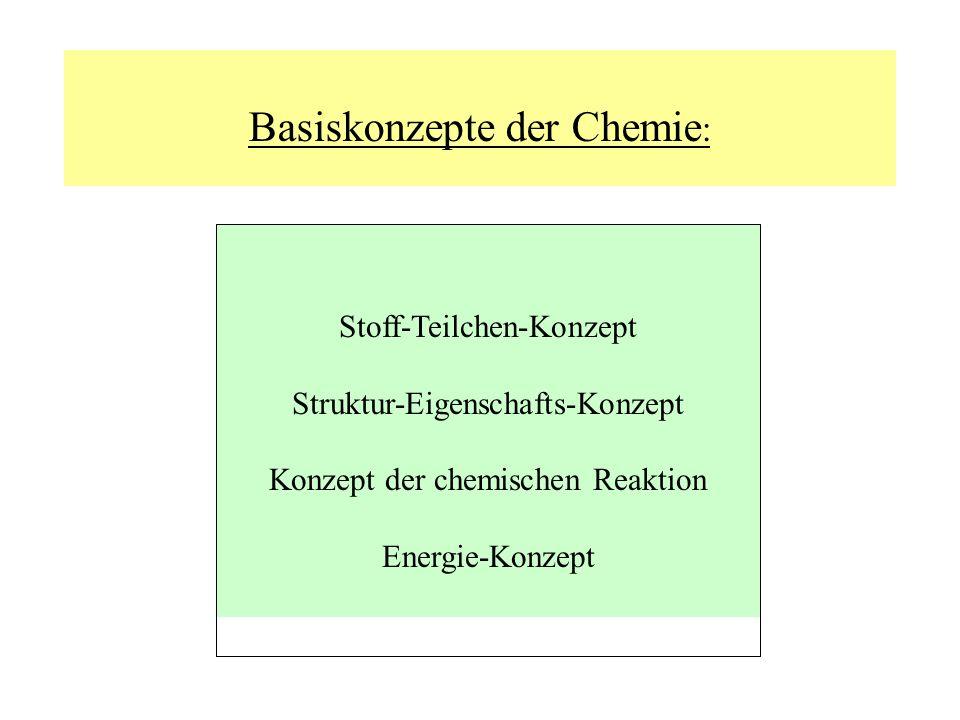 Basiskonzepte der Chemie: