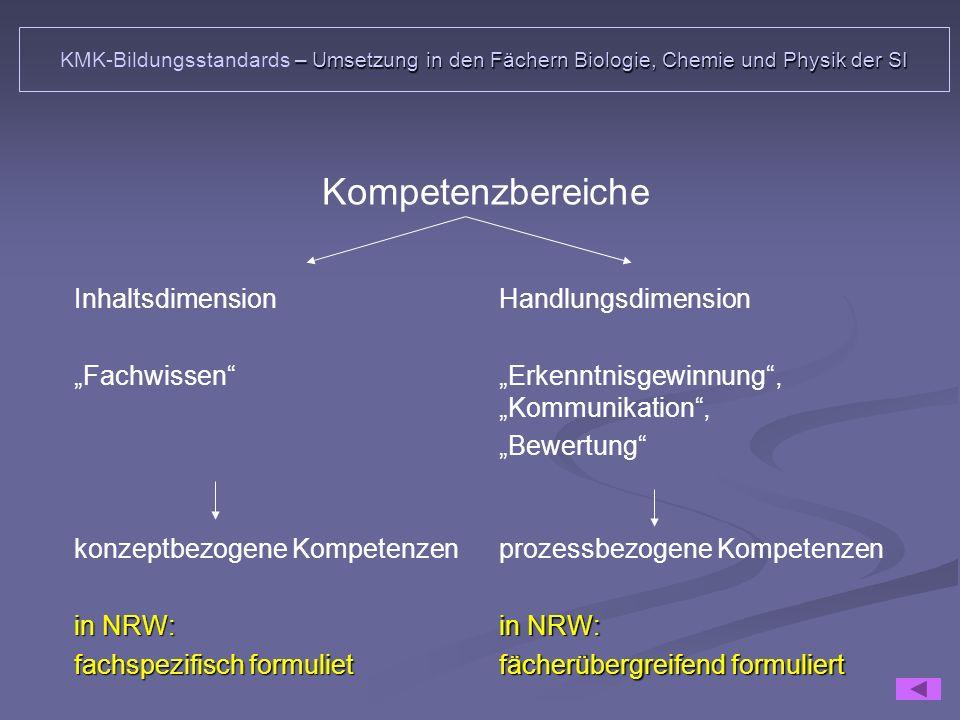 """Kompetenzbereiche Inhaltsdimension """"Fachwissen Handlungsdimension"""