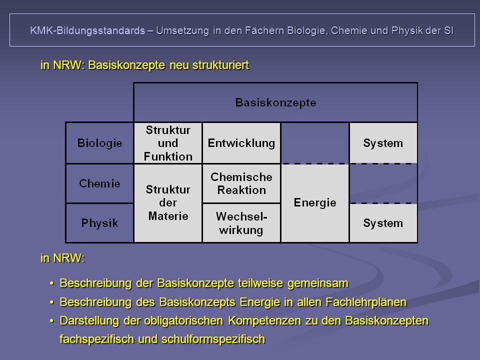 in NRW: Basiskonzepte neu strukturiert