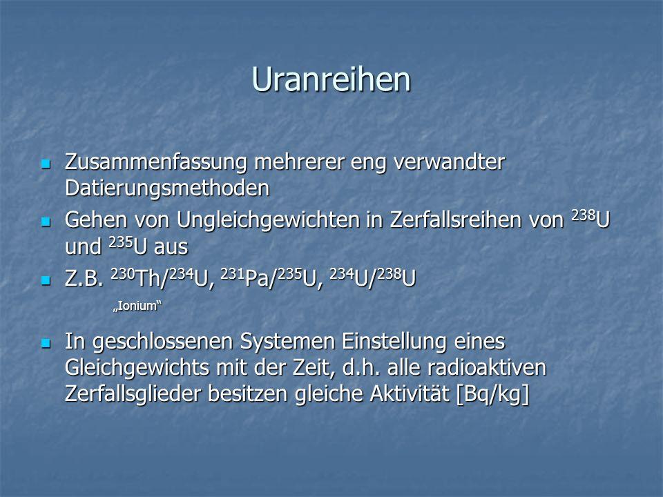 Uranreihen Zusammenfassung mehrerer eng verwandter Datierungsmethoden