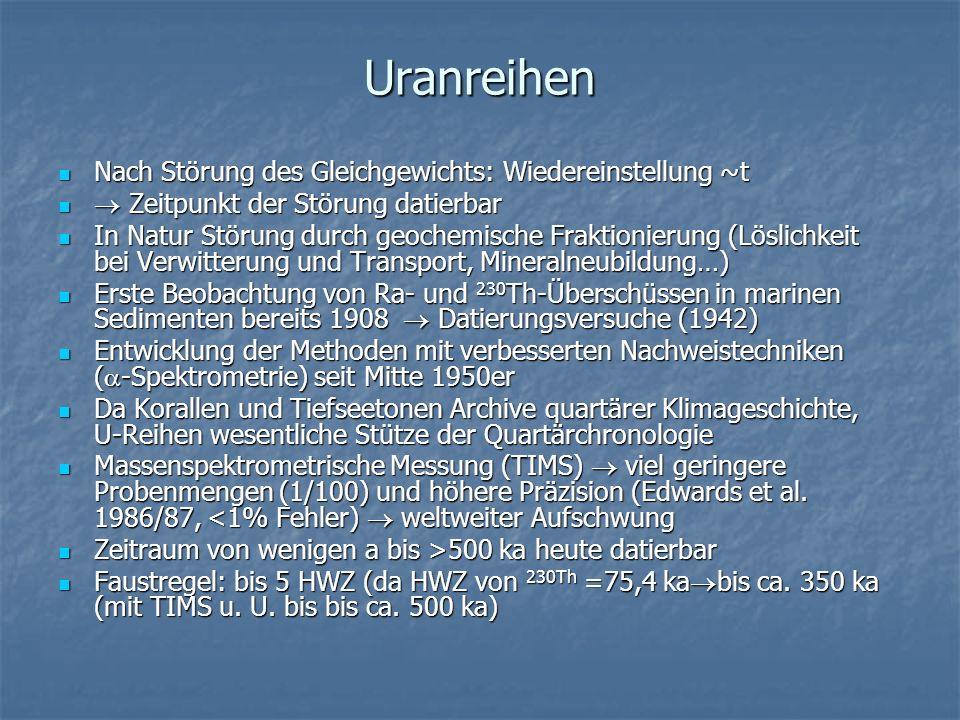 Uranreihen Nach Störung des Gleichgewichts: Wiedereinstellung ~t