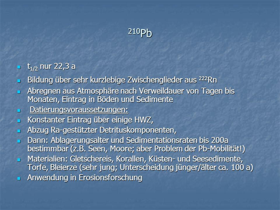 210Pb t1/2 nur 22,3 a. Bildung über sehr kurzlebige Zwischenglieder aus 222Rn.