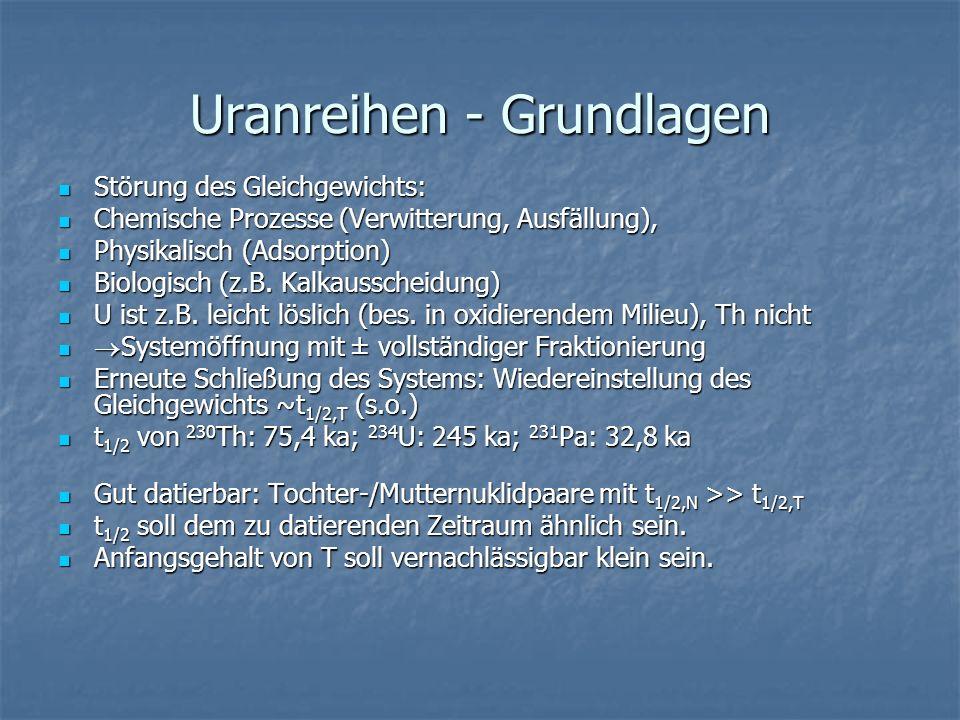 Uranreihen - Grundlagen
