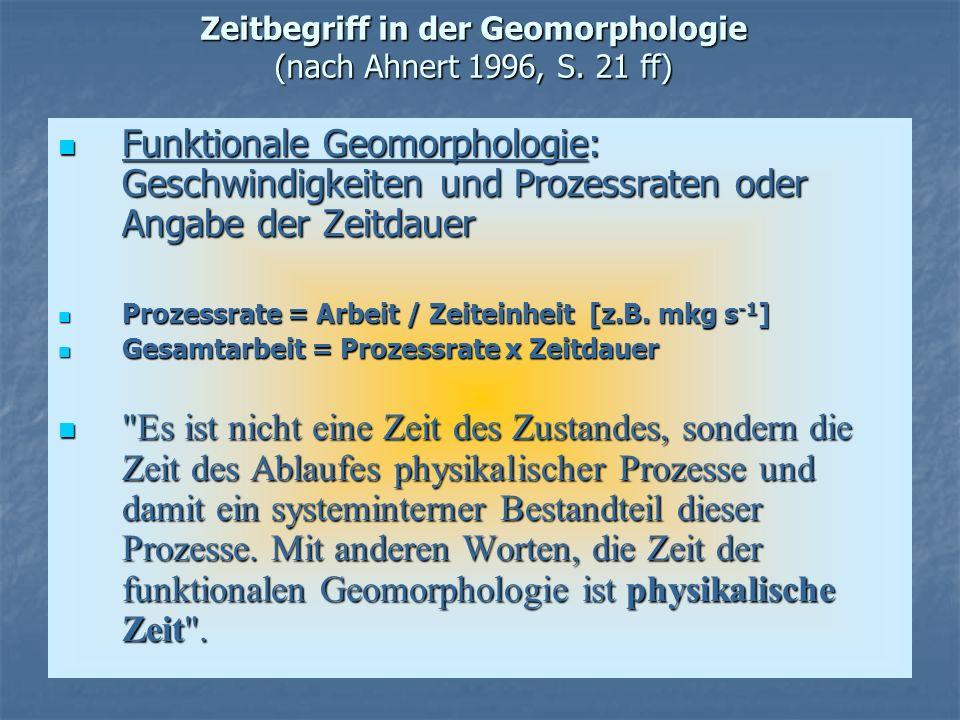 Zeitbegriff in der Geomorphologie (nach Ahnert 1996, S. 21 ff)