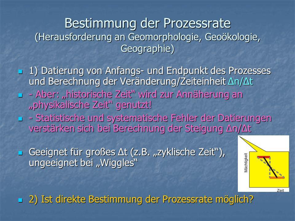 Bestimmung der Prozessrate (Herausforderung an Geomorphologie, Geoökologie, Geographie)