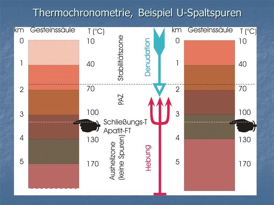 Thermochronometrie, Beispiel U-Spaltspuren