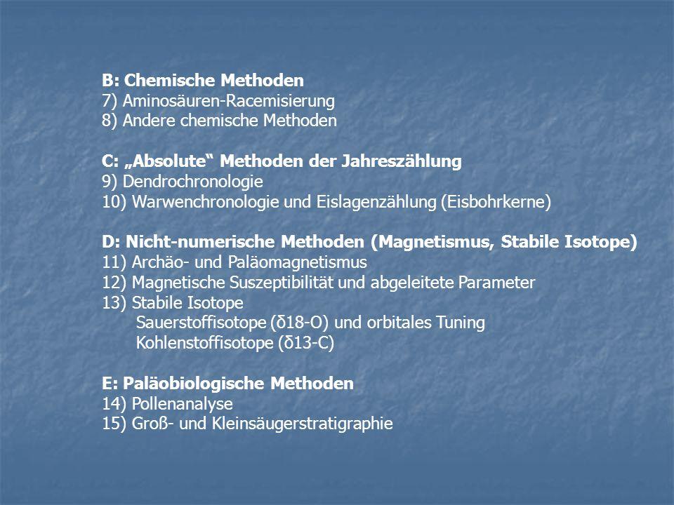 """B: Chemische Methoden 7) Aminosäuren-Racemisierung. 8) Andere chemische Methoden. C: """"Absolute Methoden der Jahreszählung."""