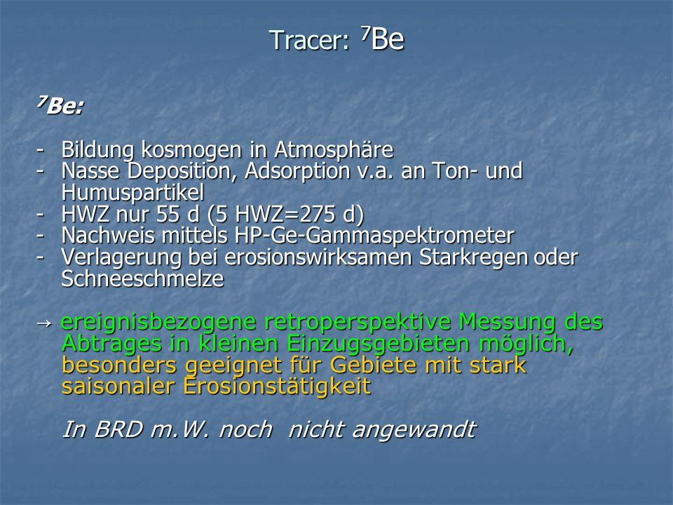 Tracer: 7Be 7Be: Bildung kosmogen in Atmosphäre