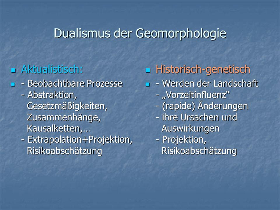 Dualismus der Geomorphologie