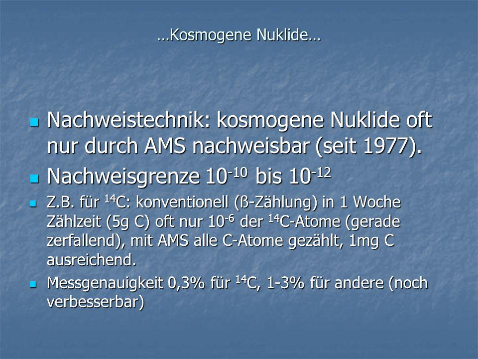 …Kosmogene Nuklide… Nachweistechnik: kosmogene Nuklide oft nur durch AMS nachweisbar (seit 1977). Nachweisgrenze 10-10 bis 10-12.
