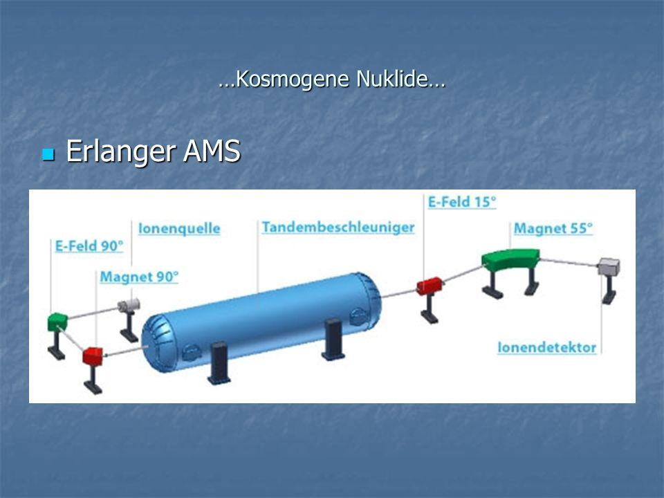 …Kosmogene Nuklide… Erlanger AMS