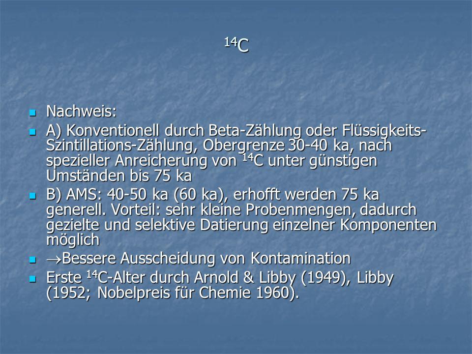 14C Nachweis: