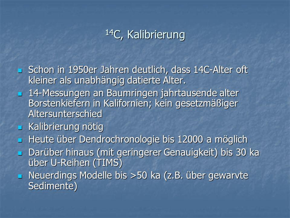 14C, Kalibrierung Schon in 1950er Jahren deutlich, dass 14C-Alter oft kleiner als unabhängig datierte Alter.