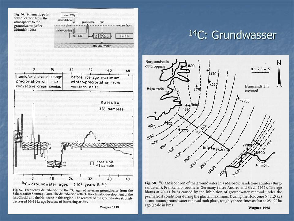 14C: Grundwasser