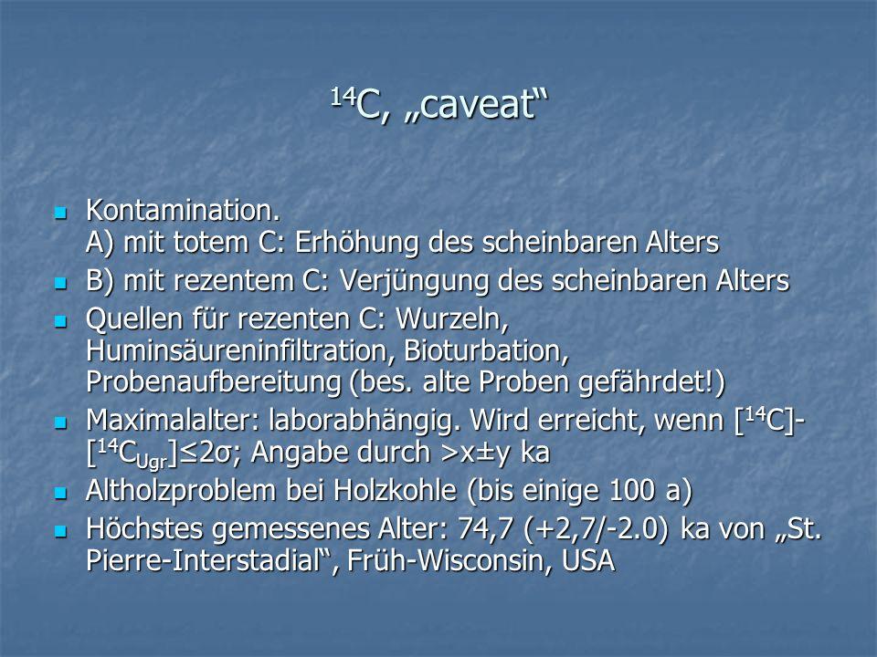 """14C, """"caveat Kontamination. A) mit totem C: Erhöhung des scheinbaren Alters. B) mit rezentem C: Verjüngung des scheinbaren Alters."""