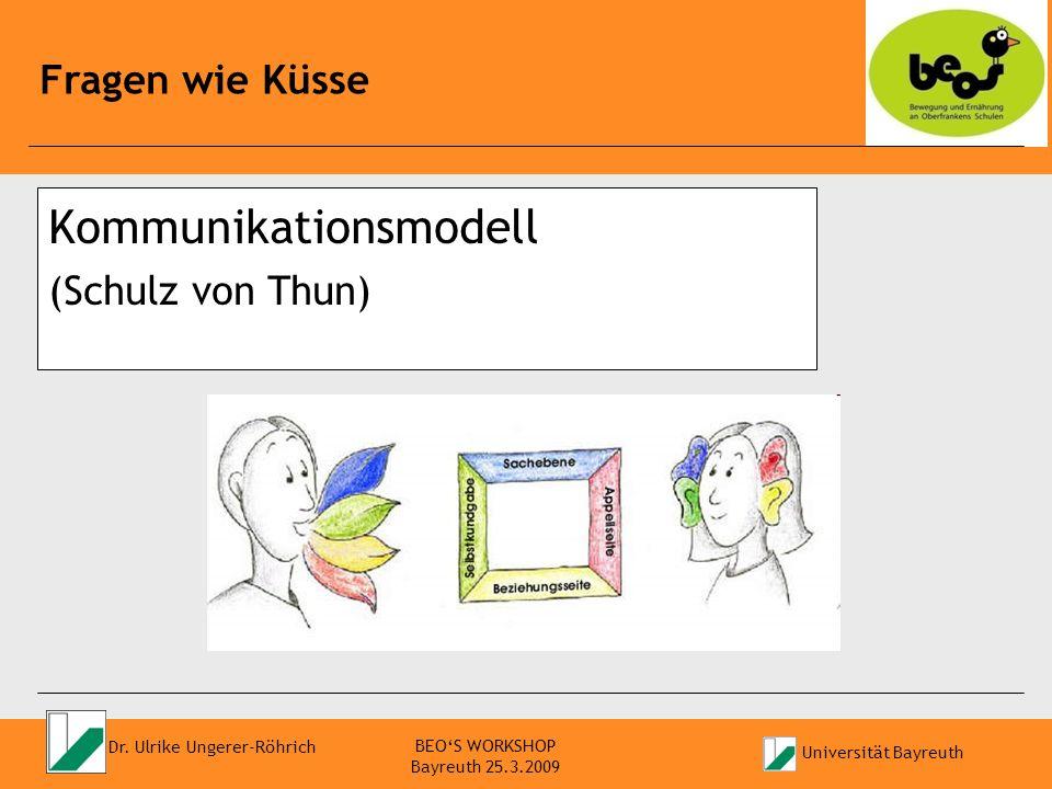 Kommunikationsmodell (Schulz von Thun)