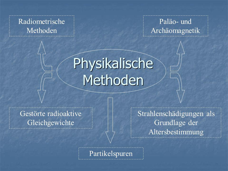 Physikalische Methoden