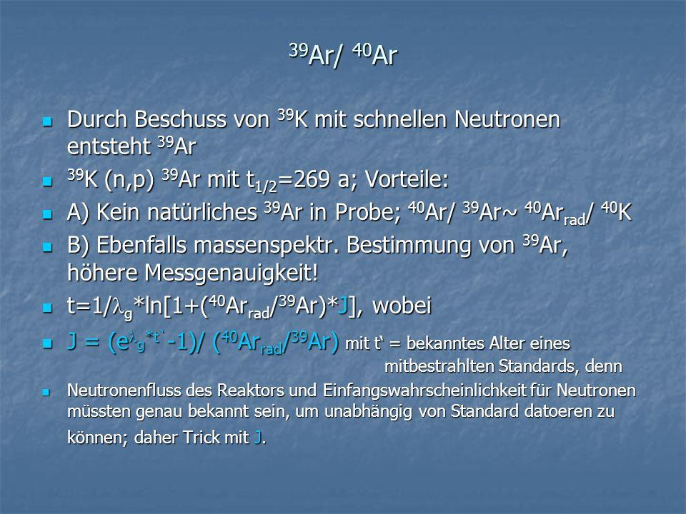 39Ar/ 40Ar Durch Beschuss von 39K mit schnellen Neutronen entsteht 39Ar. 39K (n,p) 39Ar mit t1/2=269 a; Vorteile: