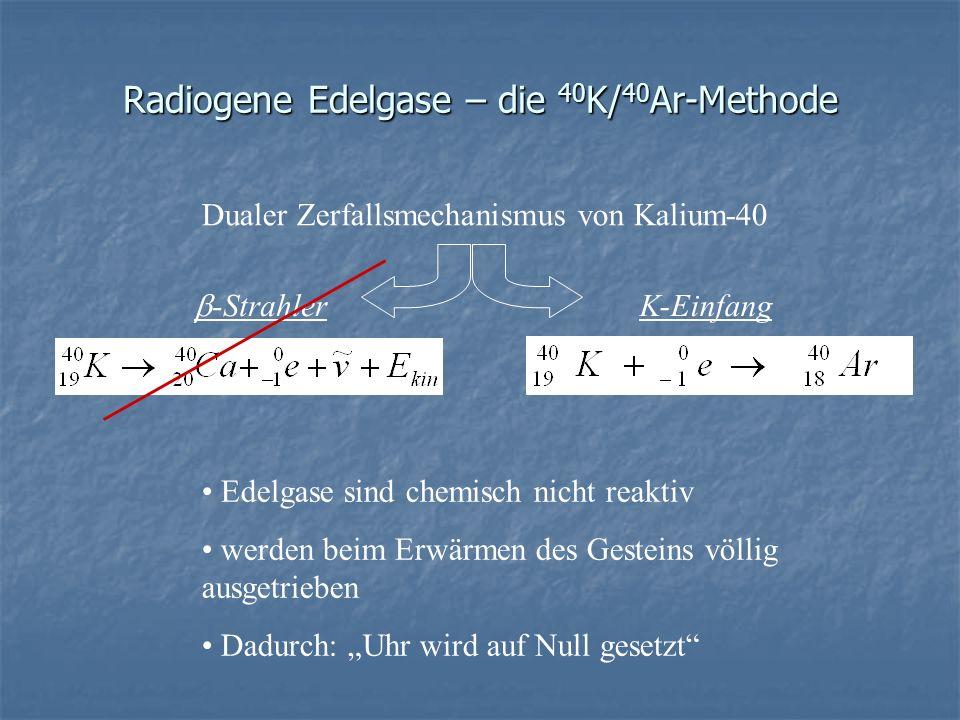 Radiogene Edelgase – die 40K/40Ar-Methode