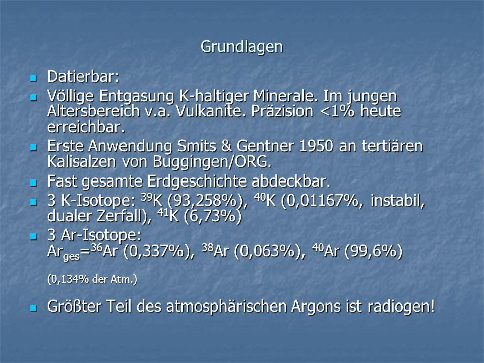 Grundlagen Datierbar: Völlige Entgasung K-haltiger Minerale. Im jungen Altersbereich v.a. Vulkanite. Präzision <1% heute erreichbar.