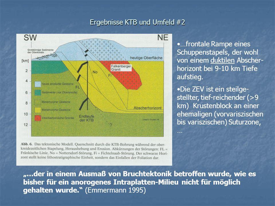 Ergebnisse KTB und Umfeld #2