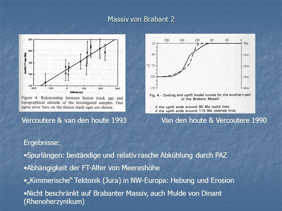 Massiv von Brabant 2 Vercoutere & van den houte 1993. Van den houte & Vercoutere 1990. Ergebnisse: