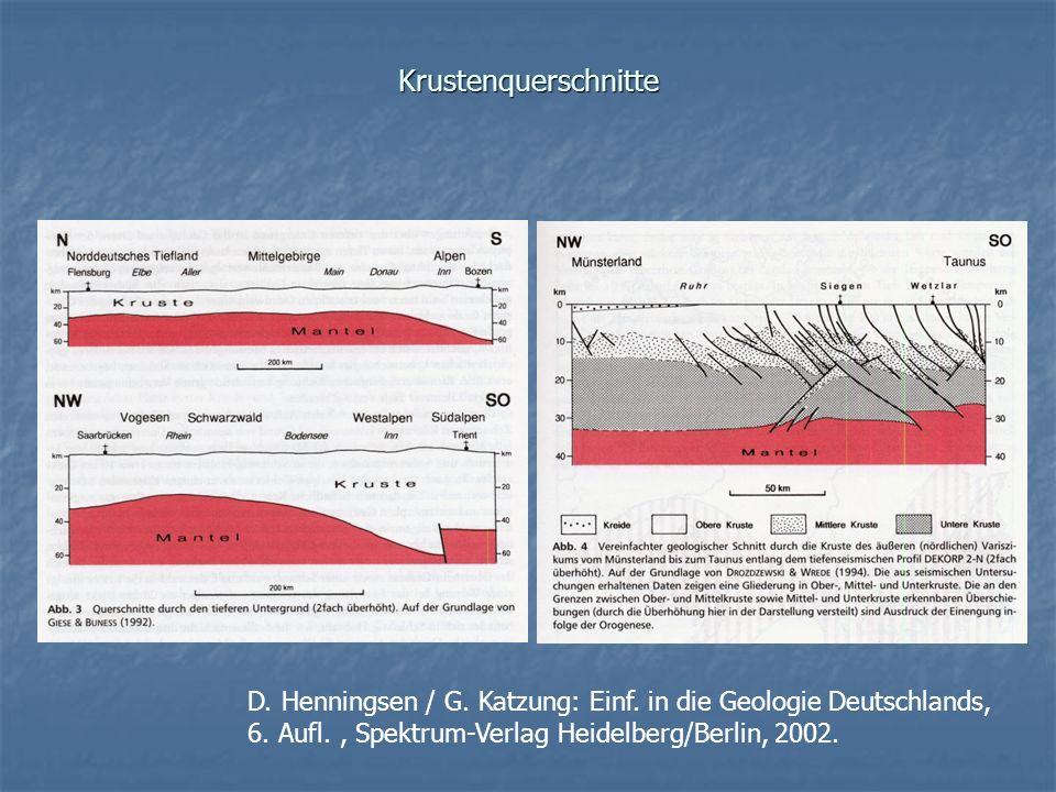 Krustenquerschnitte D. Henningsen / G. Katzung: Einf.