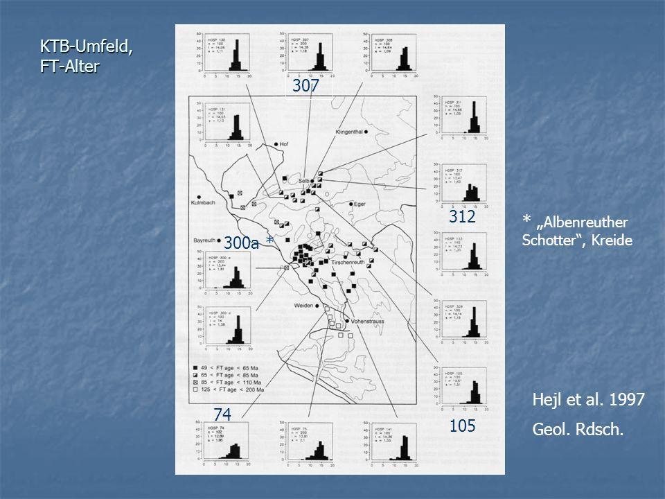 "KTB-Umfeld, FT-Alter 307. 312. * ""Albenreuther Schotter , Kreide. 300a * Hejl et al. 1997. Geol. Rdsch."