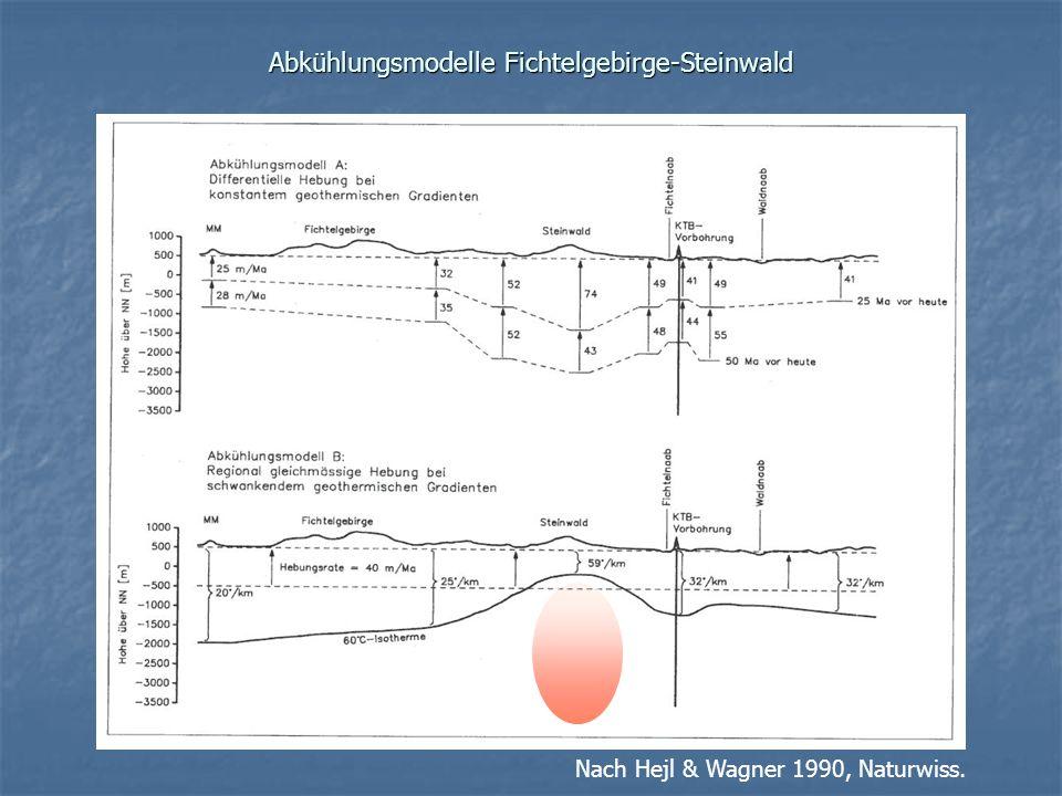 Abkühlungsmodelle Fichtelgebirge-Steinwald
