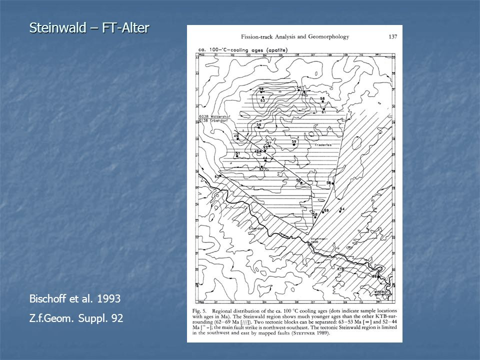 Steinwald – FT-Alter Bischoff et al. 1993 Z.f.Geom. Suppl. 92