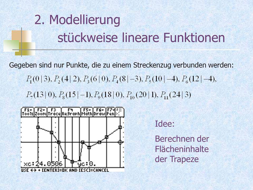 Ziemlich Grafik Stückweise Funktionen Arbeitsblatt Fotos ...
