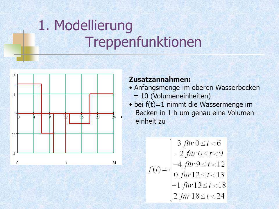 1. Modellierung Treppenfunktionen