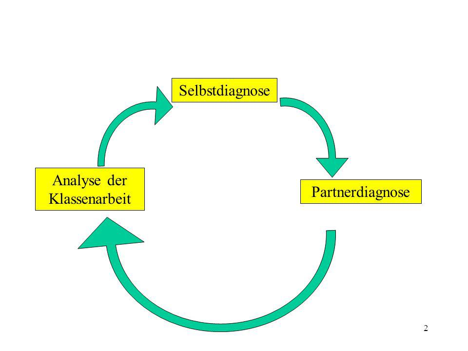 Selbstdiagnose Analyse der Klassenarbeit Partnerdiagnose