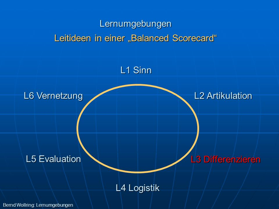 "Leitideen in einer ""Balanced Scorecard"