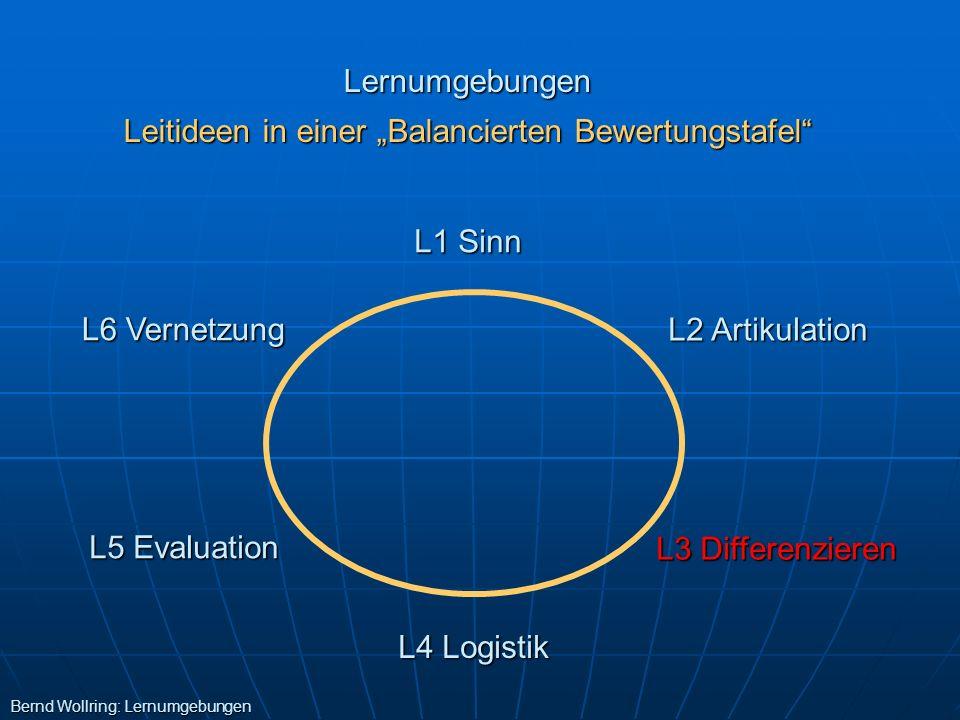 """Leitideen in einer """"Balancierten Bewertungstafel"""
