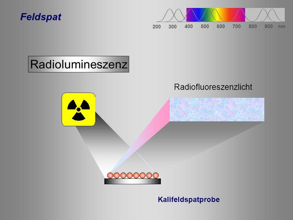 Radiolumineszenz Feldspat Radiofluoreszenzlicht Kalifeldspatprobe 300