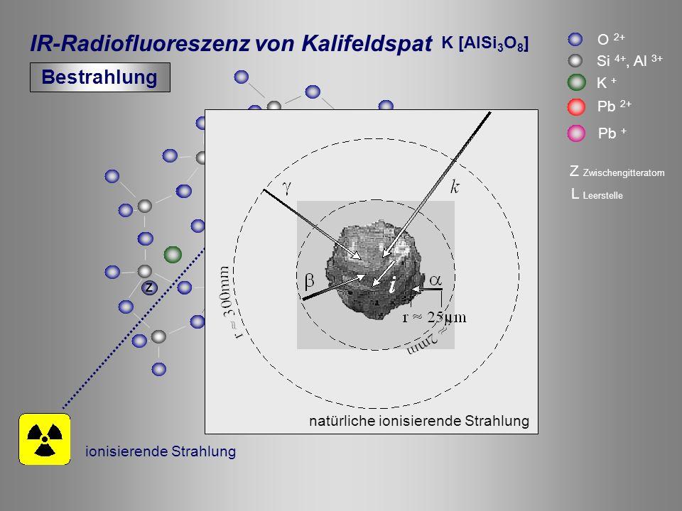 IR-Radiofluoreszenz von Kalifeldspat