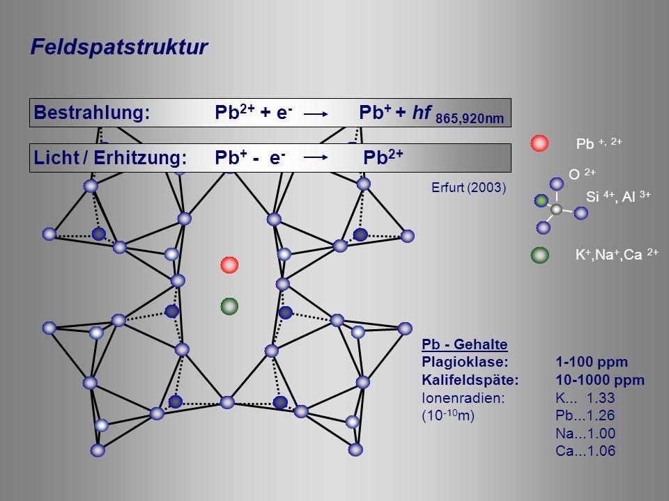Feldspatstruktur Bestrahlung: Pb2+ + e- Pb+ + hf 865,920nm