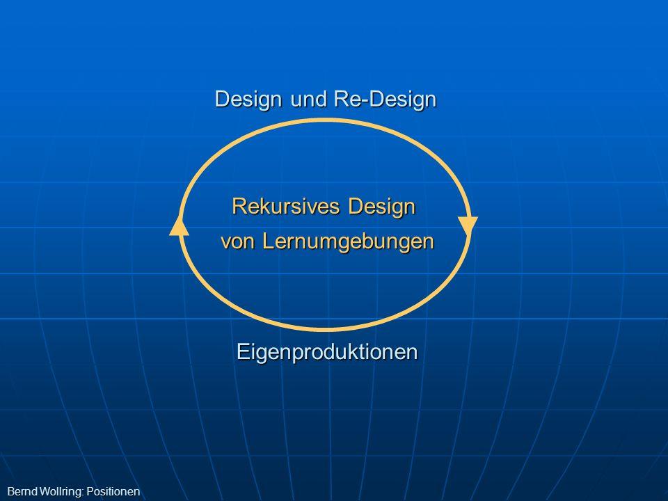 ▲ ▼ Design und Re-Design Rekursives Design von Lernumgebungen