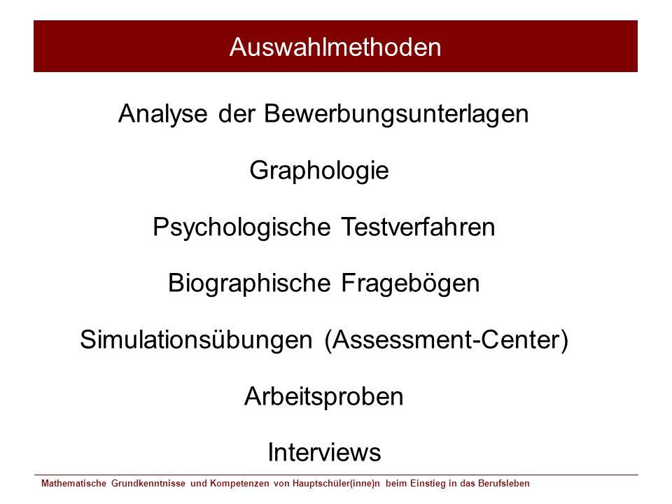 Analyse der Bewerbungsunterlagen Graphologie